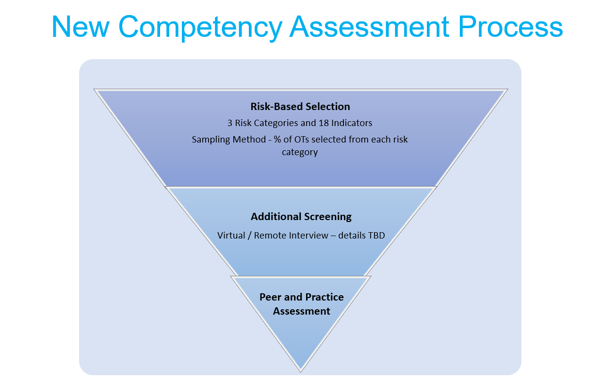 new-comptency-assessment-process